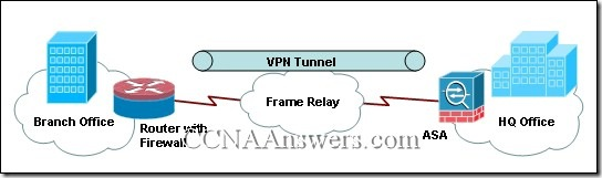 CCNA Exploration 4 Chapter 6 Answers