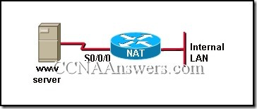 CCNA Exploration 4 Chapter 8 Answers