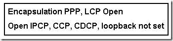 CCNA Exploration 4 Module 2 Exam Answers