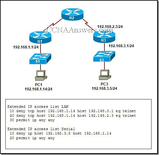 CCNA Exploration 4 Module 5 Exam Answers