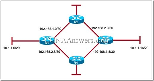 Cisco CCNA 2 Final Exam Answers