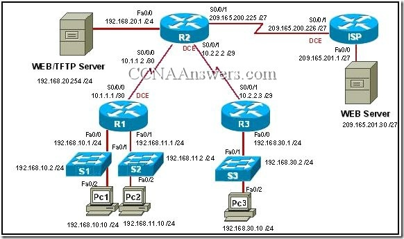 Cisco CCNA 4 Chapter 5 Exam Answers