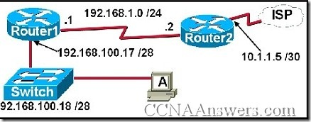 Exam2011 thumb CCNA 1 Final Exam Answers 2011