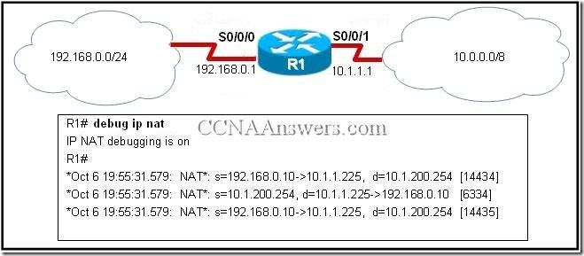 FinalCCNA4 thumb CCNA 4 Final Exam V4.0 Answers