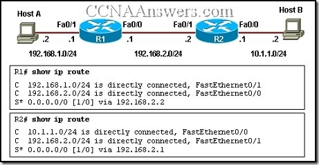 FinalExam thumb CCNA 1 Final Exam Answers 2011