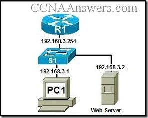 Final thumb CCNA 1 Final Exam Answers 2011