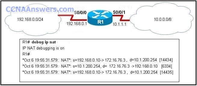 Network Fundamentals Final Exam Answers thumb CCNA 4 Final Exam Answers 2011